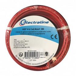 EUROSTEME II CINTREUSE ELECTROPORTATIVE